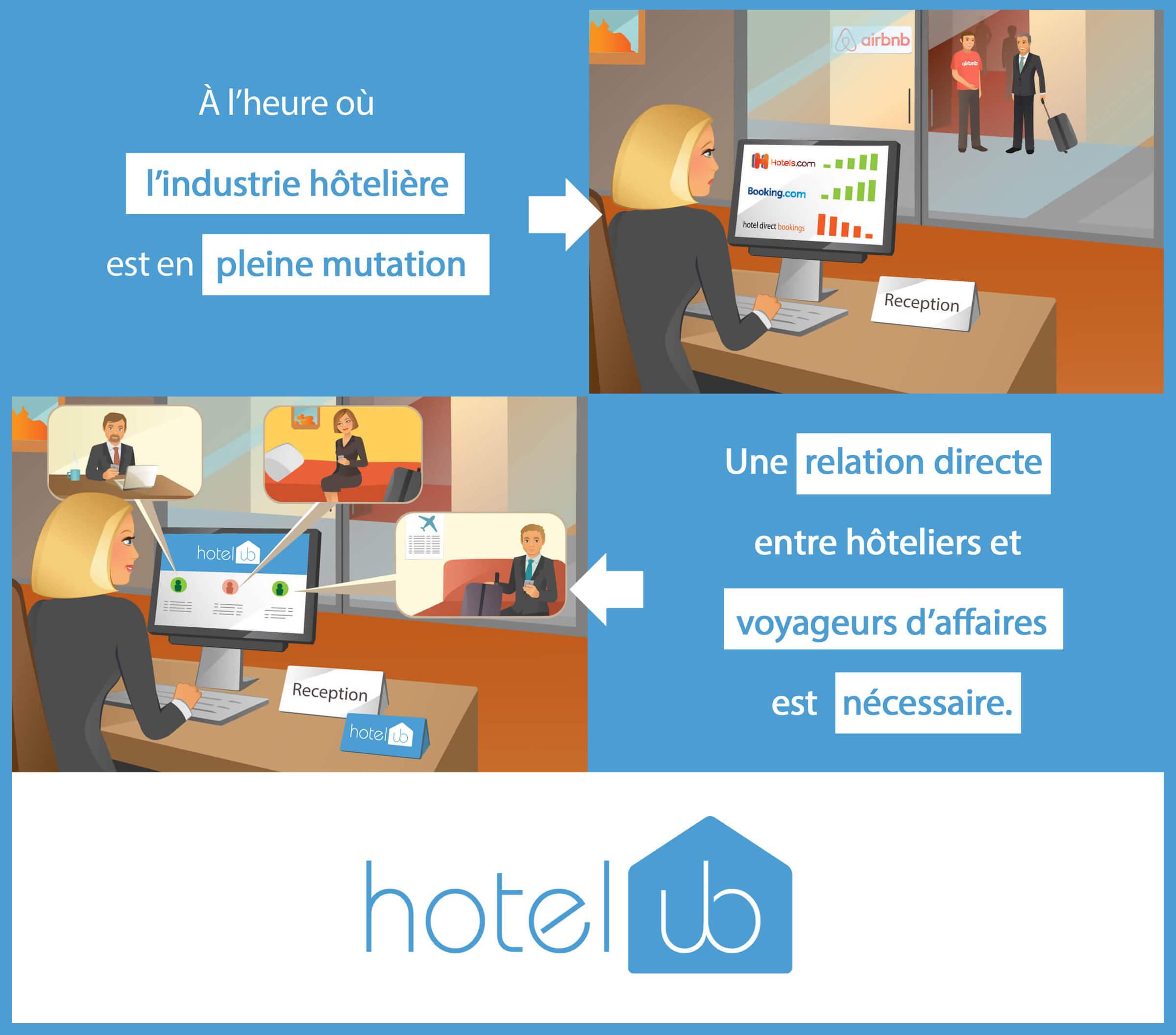 Hotelub hôteliers
